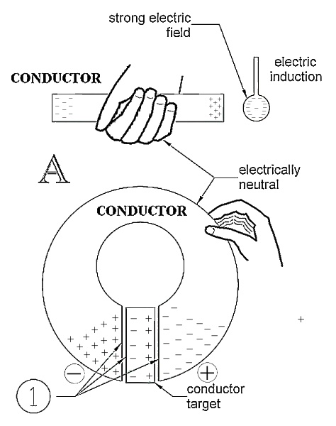 electric field transformer on simple circuit diagram electrical conductor