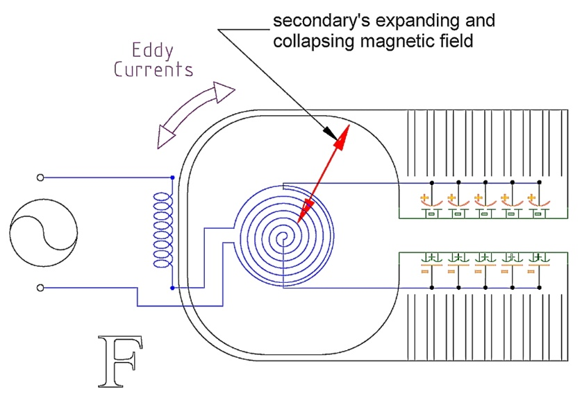 Electric field transformer an example of an ac circuit schematic for figures d e ccuart Image collections